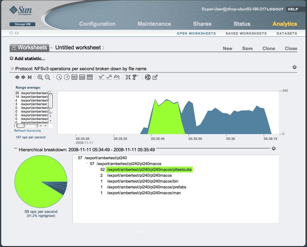Sun Storage 7000 Unified Storage System simulator performance